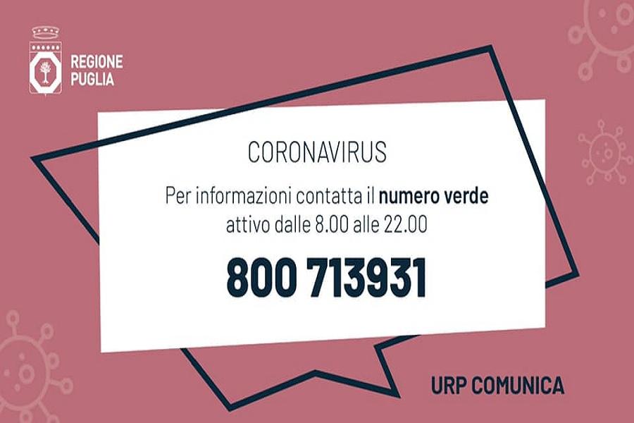 Coronavirus, breve decalogo di prevenzione