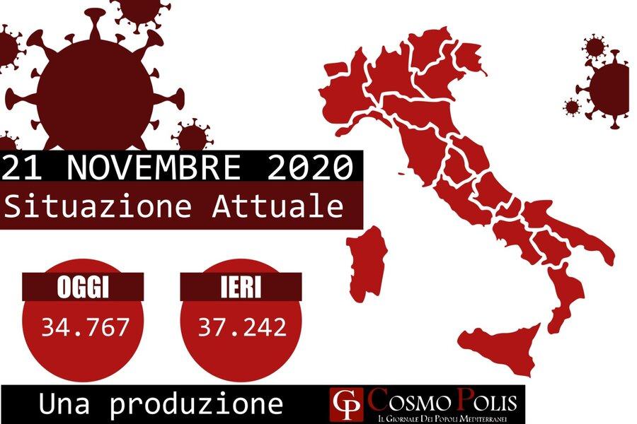 Coronavirus in Italia: altri 34.767 casi e 692 decessi nelle ultime 24 ore