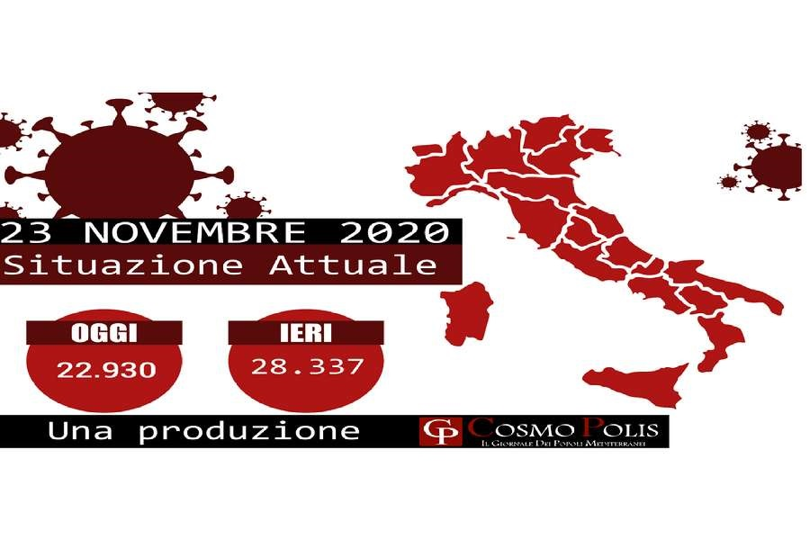 Covid, in Italia oggi 22.930 nuovi casi e 630 decessi